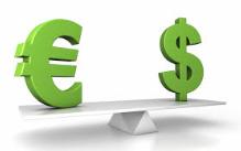 EUR/USD(ユーロドル)の図