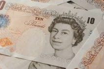 GBP(英ポンド)の図